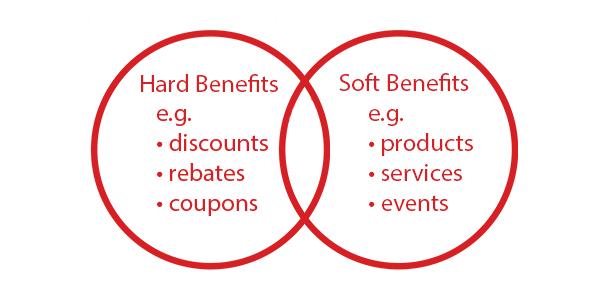 Hard Soft Benefits Loyalty
